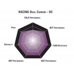 SBS 809DC Front Dual Carbon Brake Pad for Honda CBR1000RR 04